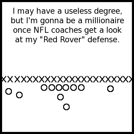 My degree isn't in math, but it doesn't take a genius to know that coaches have been seriously under-manning their defensive lines.